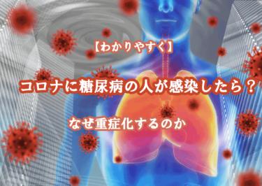 【注意】コロナに糖尿病の人が感染した場合に重症化するのか徹底解説